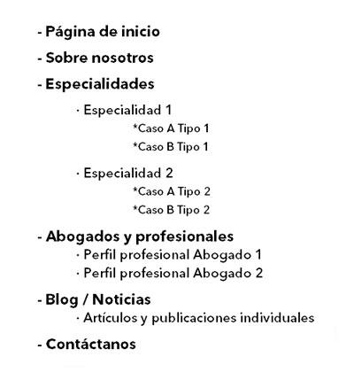 ejemplo estructura pagina web abogados seo