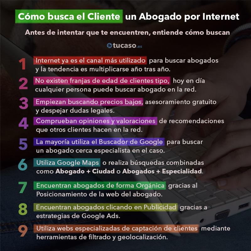 infografia como busca abogados clientes online
