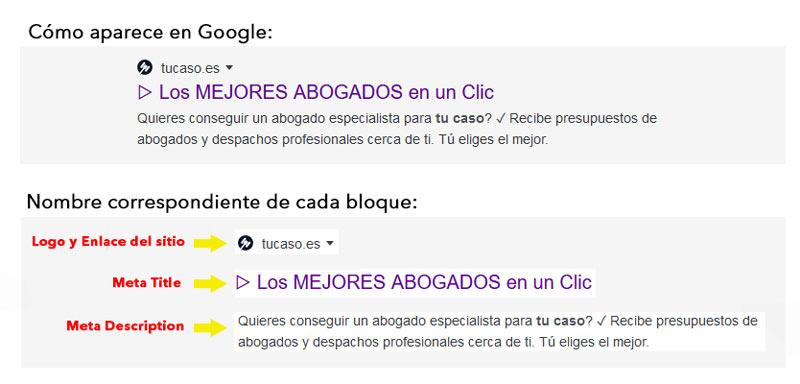 serp google captura title y metatitle pagina resultados
